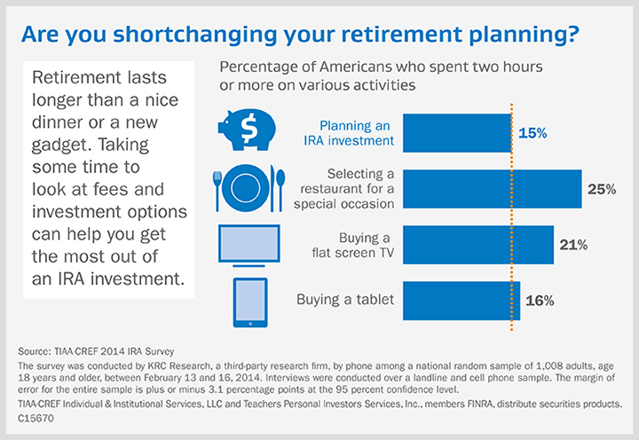 Rest pension investment options