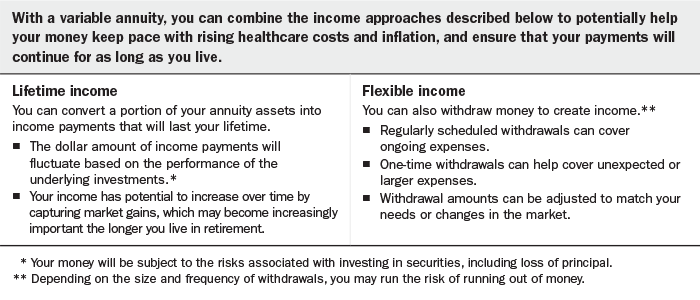 How variable annuity income can help