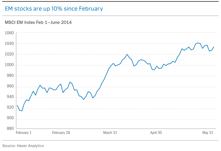 EM stocks have rallied in 2014