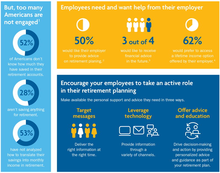 Employee Engagement Drive Plan Success