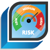 gauge showing risk levels